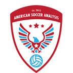 American Soccer Analysis is a new weekly podcast that covers Major League Soccer and the US Men's National Team from a numbers and analytics perspective. Hosts Harrison Crow, Matthias Kullowatz, and Drew Olsen believe that soccer is best understood not by fat old men in smoky rooms, but by fat young men staring at excel spreadsheets. The guys bring an enthusiasm, statistical acumen, and deep understanding of the game that can be rivaled only by Gus Johnson and John Harkes.