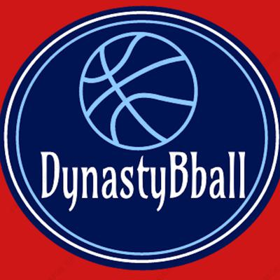 Cover art for DynastyBball.com #19 - Central Division Preview