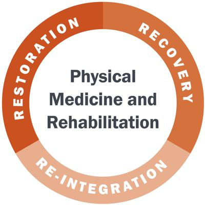Cover art for Exercise Prescription in Cancer Rehab, with Nicole Stout