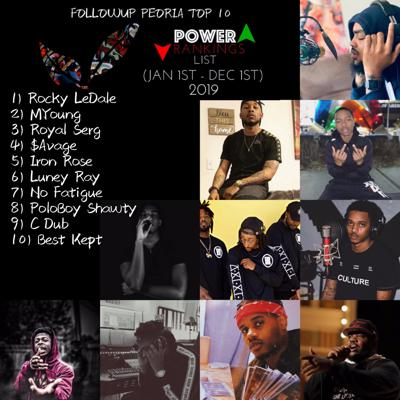 Cover art for FollowUp Peoria Top 10 Power Rankings List (2019)