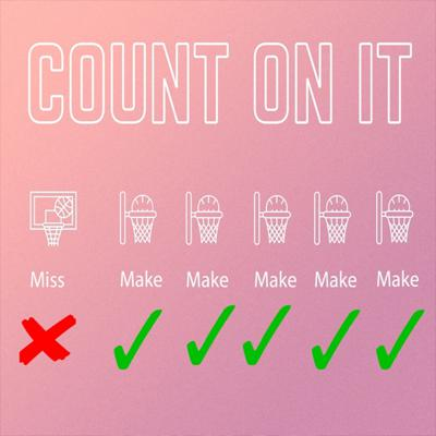 Cover art for Count On It