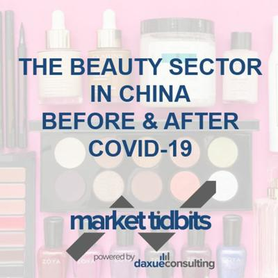 Cover art for Market Tidbits 1: The beauty sector in China before and after COVID-19