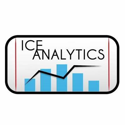 Cover art for The Ice Analytics Podcast - EP22: Coaching Changes - Featuring Isha Jahromi
