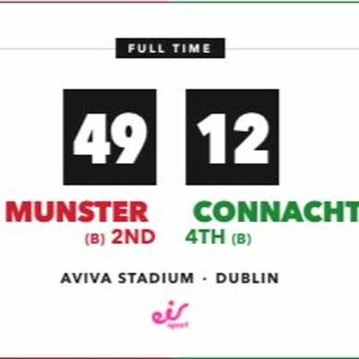 Cover art for Munster Away (Aviva) review - Craggy Rugby podcast S5E41