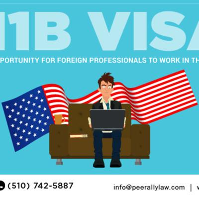 Cover art for Top 7 Things to Know About the H1B
