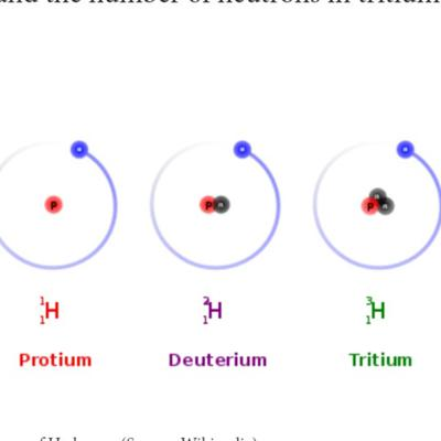 What Are Isotopes?