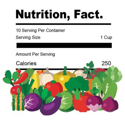 Nutrition, Fact.