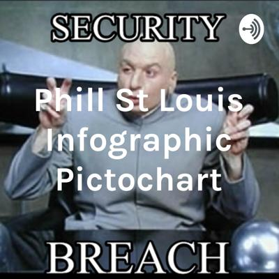 Phill St Louis Infographic Pictochart