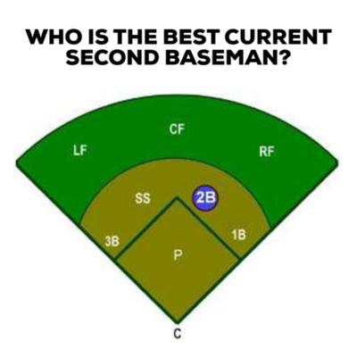 Cover art for Who is the Best Current Second Baseman?