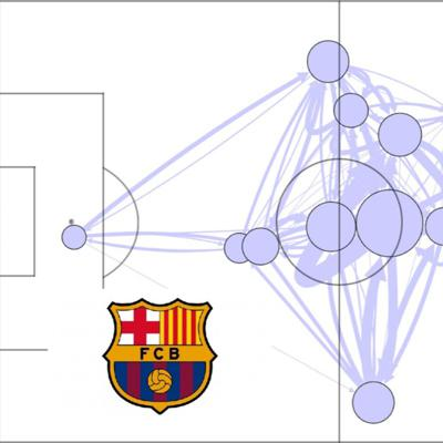 Cover art for 7. Defining A Historic Football Team. Using Network Science To Analyze Guardiola's F.C.B.