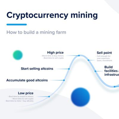Cover art for 2 - Increasing Bitcoin and Crypto Mining Profitability During the Bitcoin Price Cycle
