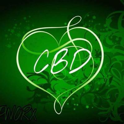 Cover art for What is CBD?