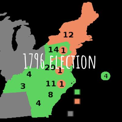 1796 election