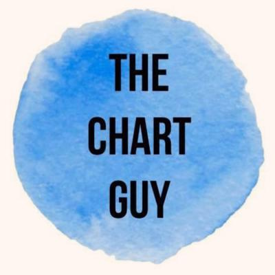 The Chart Guy
