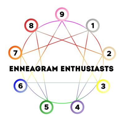 The Enneagram Enthusiasts