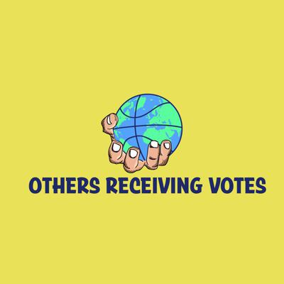 Others Receiving Votes