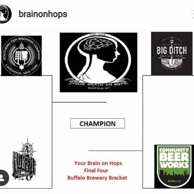 Your Brain on Hops