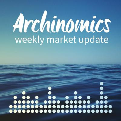 Cover art for Archinomics Weekly Update - Monday 21-06-21 This is for investment professionals only