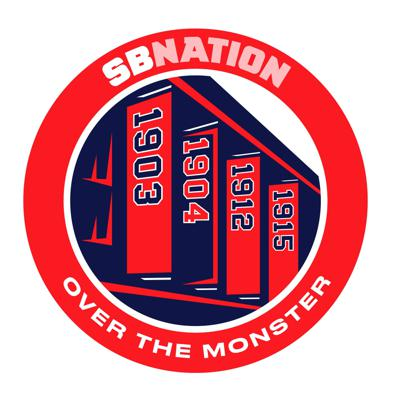 Over The Monster: for Boston Red Sox fans