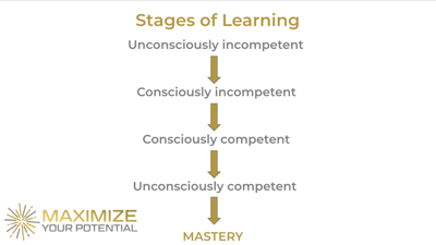 Cover art for The stages of learning and why they matter!