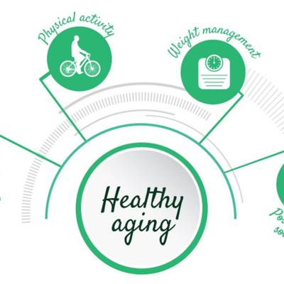 Cover art for Healthy aging: Tips to age healthy and happily