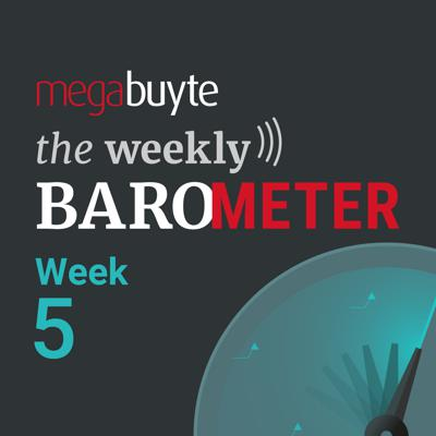 Cover art for Megabuyte Barometer – COVID-19 – Week 5 update