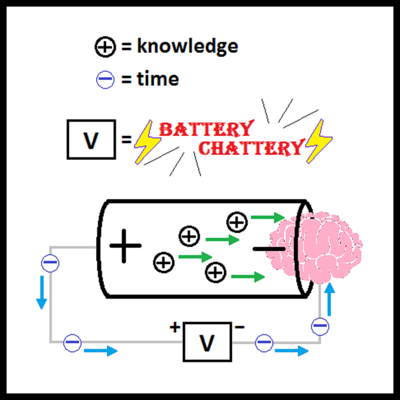 Battery Chattery
