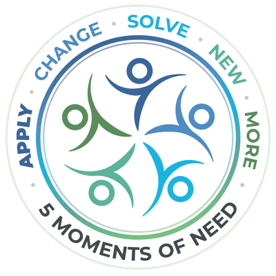 Performance Matters | A 5 Moments of Need Podcast Series