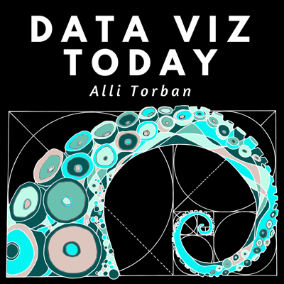 Cover art for 65: Why You Don't Need to be a Data Viz Unicorn to Have a Fulfilling Career— Featuring Amanda Makulec