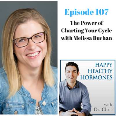 Cover art for 107: The Power of Charting Your Cycle with Melissa Buchan