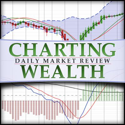Follow the markets and improve your knowledge of stock and ETF movements. Every day the markets are open we chart the overall market, the S&P 500 and the NASDAQ (tech stocks), plus Gold. In just a few short minutes you can update yourself on what's really going on in the stock market. At the end of every week, we give you an overview of what happened over the last five days and what's on the calendar for the next trading week. No hype, just analysis!